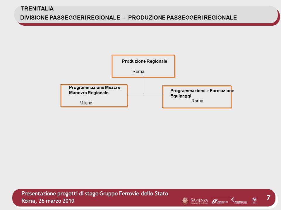 Presentazione progetti di stage Gruppo Ferrovie dello Stato Roma, 26 marzo 2010 7 Produzione Regionale Roma Programmazione e Formazione Equipaggi Roma