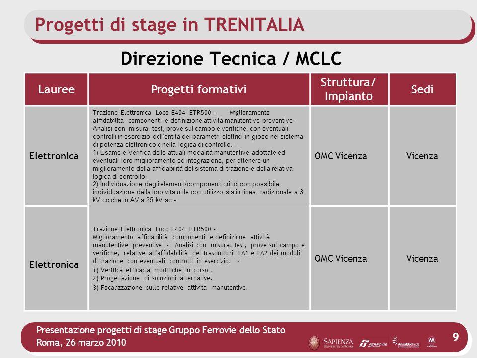 Presentazione progetti di stage Gruppo Ferrovie dello Stato Roma, 26 marzo 2010 9 Progetti di stage in TRENITALIA LaureeProgetti formativi Struttura/