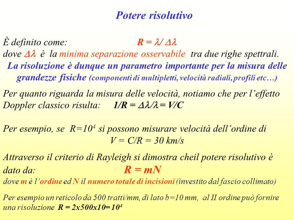 Potere risolutivo È definito come: R = / dove è la minima separazione osservabile tra due righe spettrali. La risoluzione è dunque un parametro import