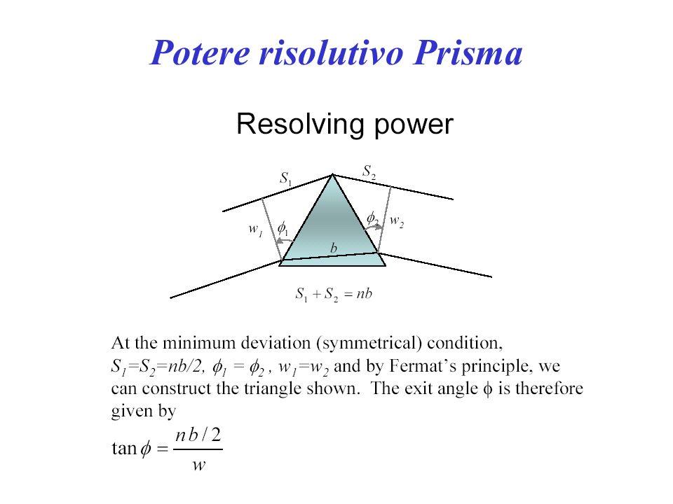 Potere risolutivo Prisma