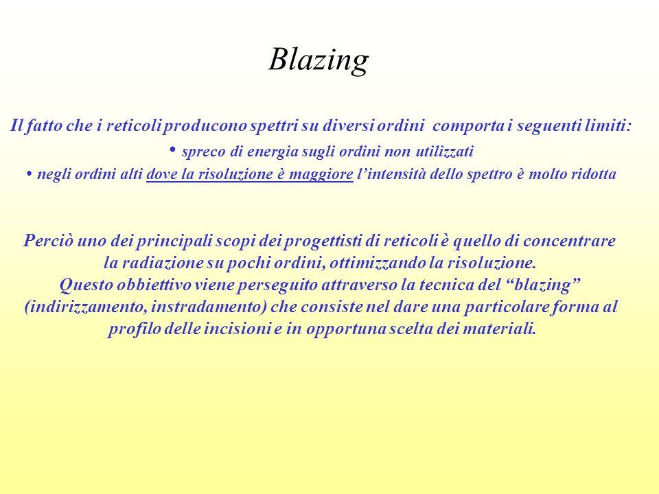 Blazing Il fatto che i reticoli producono spettri su diversi ordini comporta i seguenti limiti: spreco di energia sugli ordini non utilizzati negli or