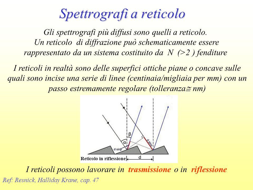 Spettrografi a reticolo Gli spettrografi più diffusi sono quelli a reticolo. Un reticolo di diffrazione può schematicamente essere rappresentato da un