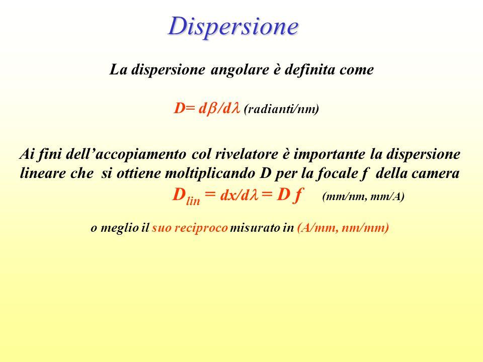 Calcoliamo lespressione della dispersione Differenziando lequazione del reticolo: sin = sin + m /d (1), cost : D = d /d = m/(dcos (2) Dalla formula si vede che la dispersione reciproca del reticolo non dipende da (relazione lineare tra e (Non è così per il prisma)