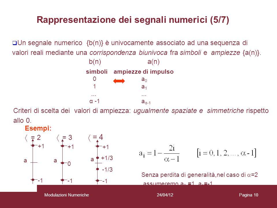 10 Criteri di scelta dei valori di ampiezza: ugualmente spaziate e simmetriche rispetto allo 0. a +1 a +1 0 Un segnale numerico {b(n)} è univocamente
