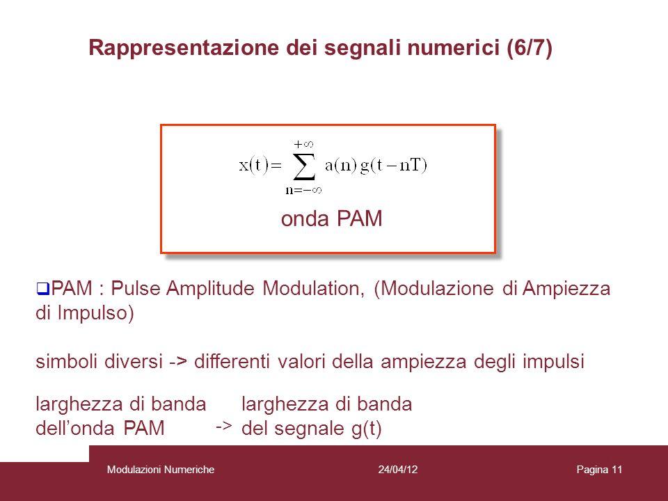 11 onda PAM PAM : Pulse Amplitude Modulation, (Modulazione di Ampiezza di Impulso) simboli diversi -> differenti valori della ampiezza degli impulsi l