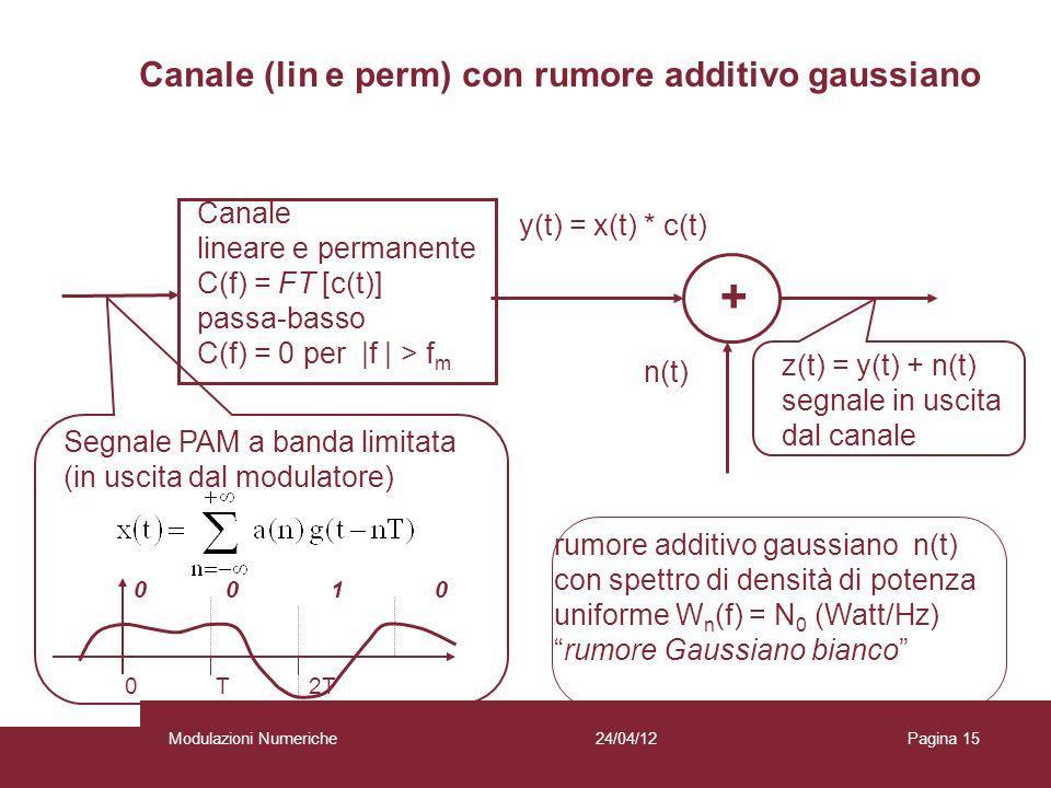 15 Canale lineare e permanente C(f) = FT [c(t)] passa-basso C(f) = 0 per |f | > f m + rumore additivo gaussiano n(t) con spettro di densità di potenza