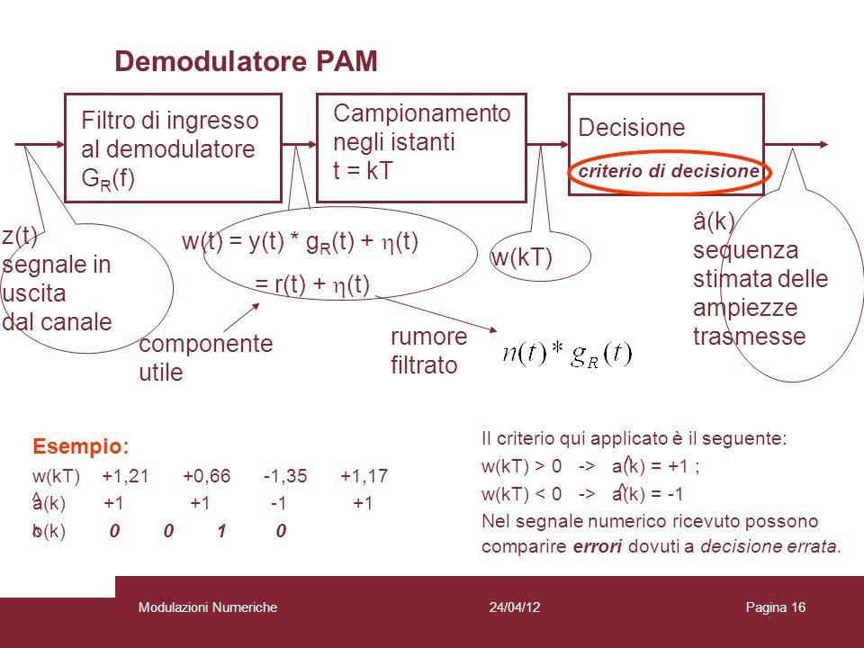 16 z(t) segnale in uscita dal canale Filtro di ingresso al demodulatore G R (f) Campionamento negli istanti t = kT Decisione criterio di decisione â(k