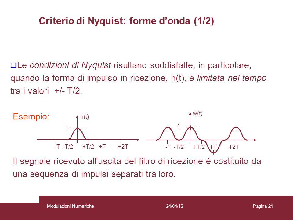 21 Esempio: Il segnale ricevuto alluscita del filtro di ricezione è costituito da una sequenza di impulsi separati tra loro. Le condizioni di Nyquist