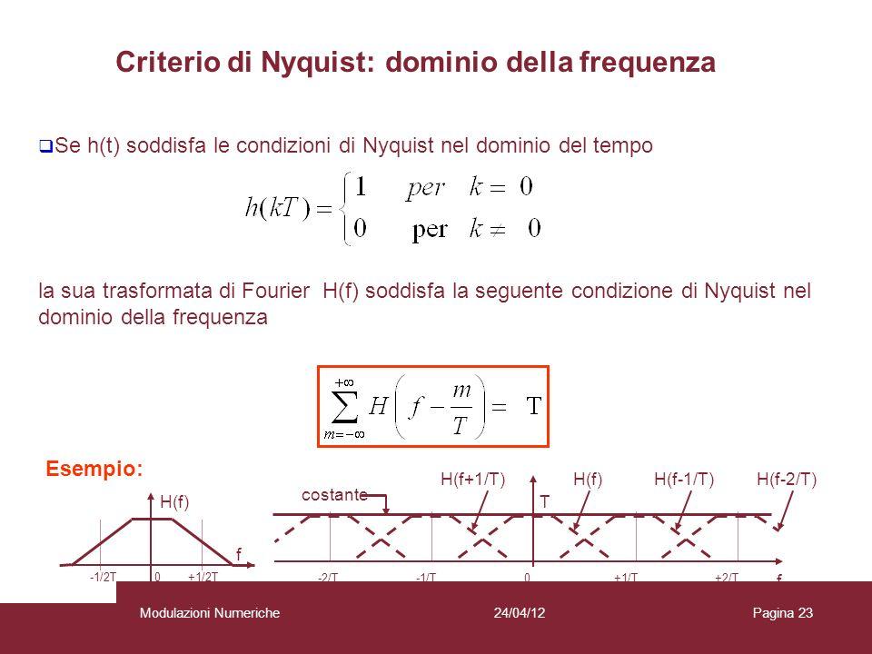 23 Se h(t) soddisfa le condizioni di Nyquist nel dominio del tempo la sua trasformata di Fourier H(f) soddisfa la seguente condizione di Nyquist nel d