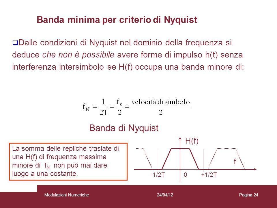 24 Dalle condizioni di Nyquist nel dominio della frequenza si deduce che non è possibile avere forme di impulso h(t) senza interferenza intersimbolo s