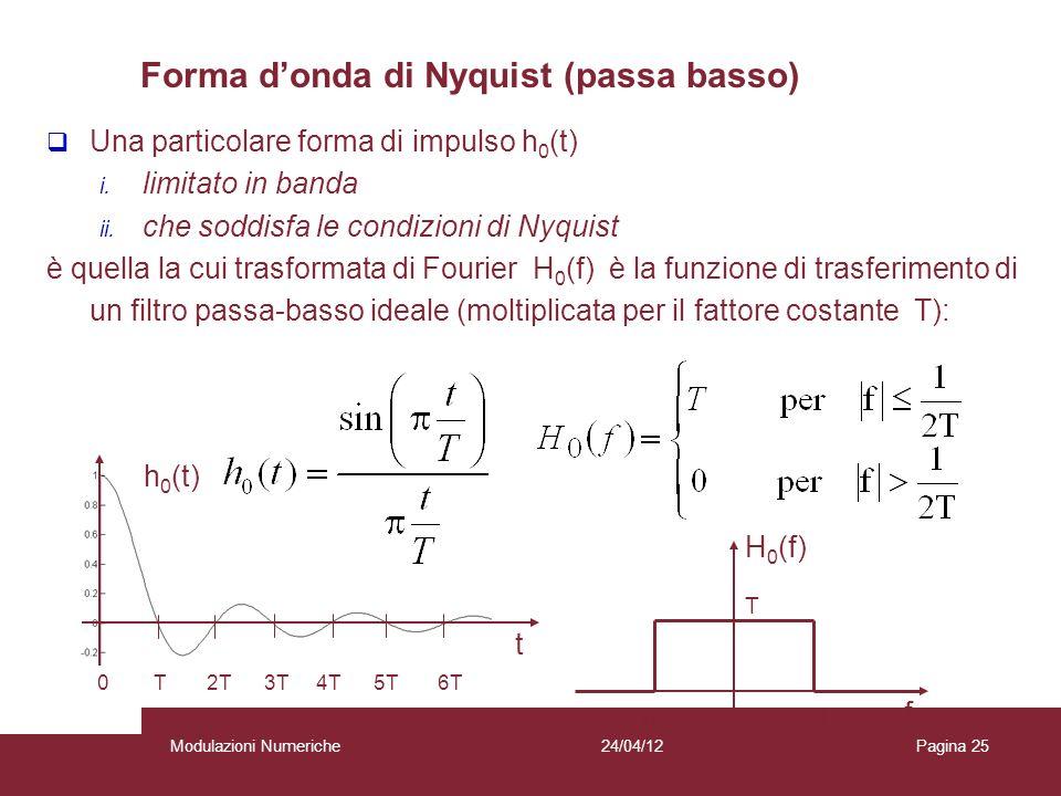 25 Una particolare forma di impulso h 0 (t) i. limitato in banda ii. che soddisfa le condizioni di Nyquist è quella la cui trasformata di Fourier H 0