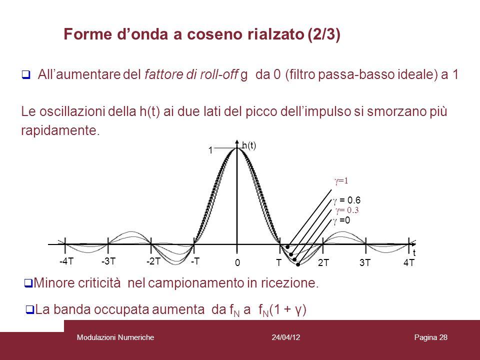 28 Allaumentare del fattore di roll-off g da 0 (filtro passa-basso ideale) a 1 Le oscillazioni della h(t) ai due lati del picco dellimpulso si smorzan