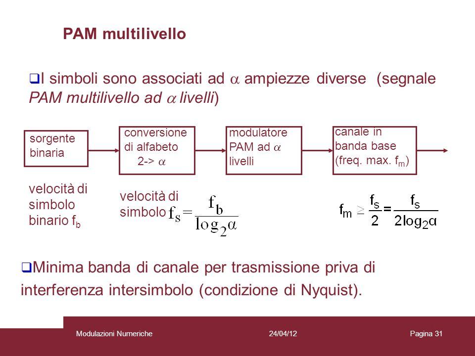 31 I simboli sono associati ad ampiezze diverse (segnale PAM multilivello ad livelli) velocità di simbolo binario f b velocità di simbolo sorgente bin