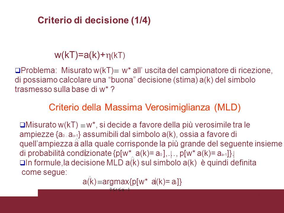 34 w(kT)=a(k)+ (kT) Problema: Misurato w(kT) w* all uscita del campionatore di ricezione, di possiamo calcolare una buona decisione (stima) a(k) del s