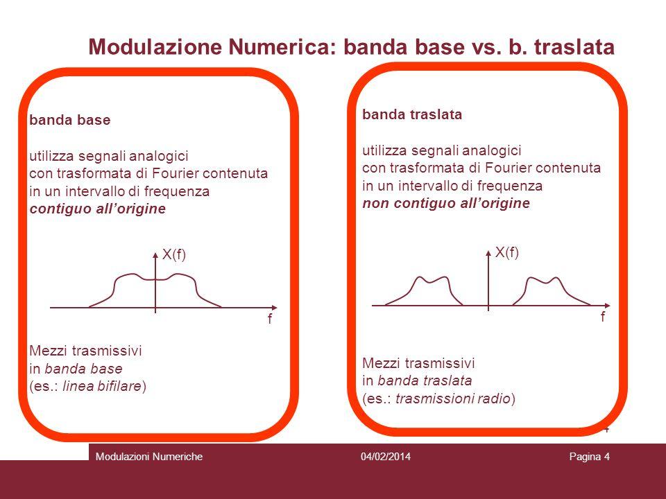 04/02/2014Modulazioni NumerichePagina 4 Modulazione Numerica: banda base vs. b. traslata 4 banda base utilizza segnali analogici con trasformata di Fo