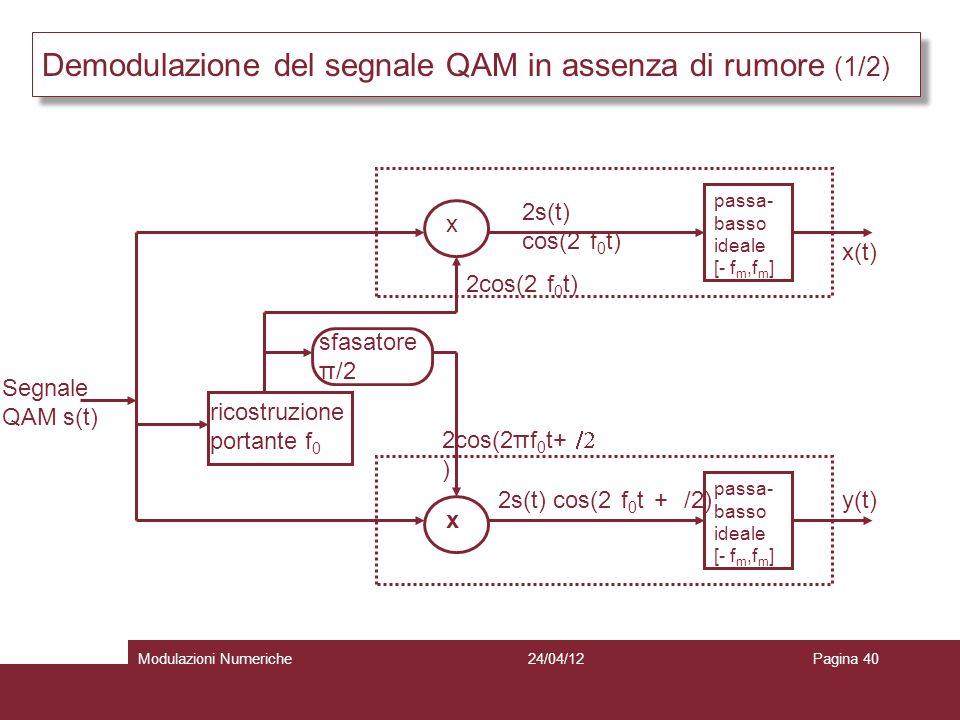 Demodulazione del segnale QAM in assenza di rumore (1/2) ricostruzione portante f 0 sfasatore π/2 x Segnale QAM s(t) 2s(t) cos(2 f 0 t) x 2s(t) cos(2