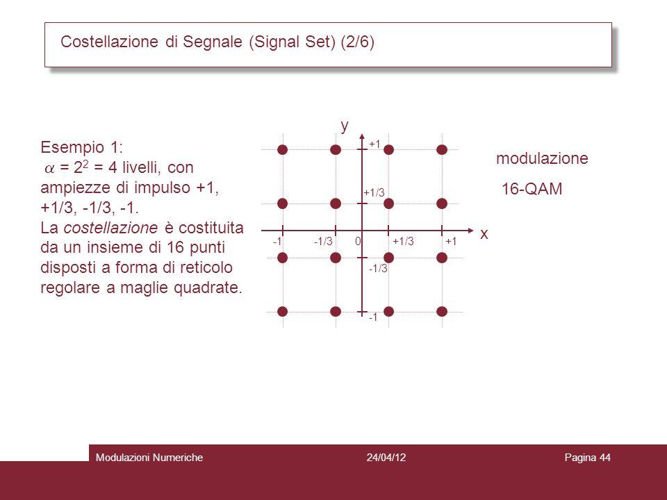 Costellazione di Segnale (Signal Set) (2/6) y -1 -1/3 0 +1/3 +1 -1/3 +1/3 +1 x modulazione 16-QAM Esempio 1: = 2 2 = 4 livelli, con ampiezze di impuls