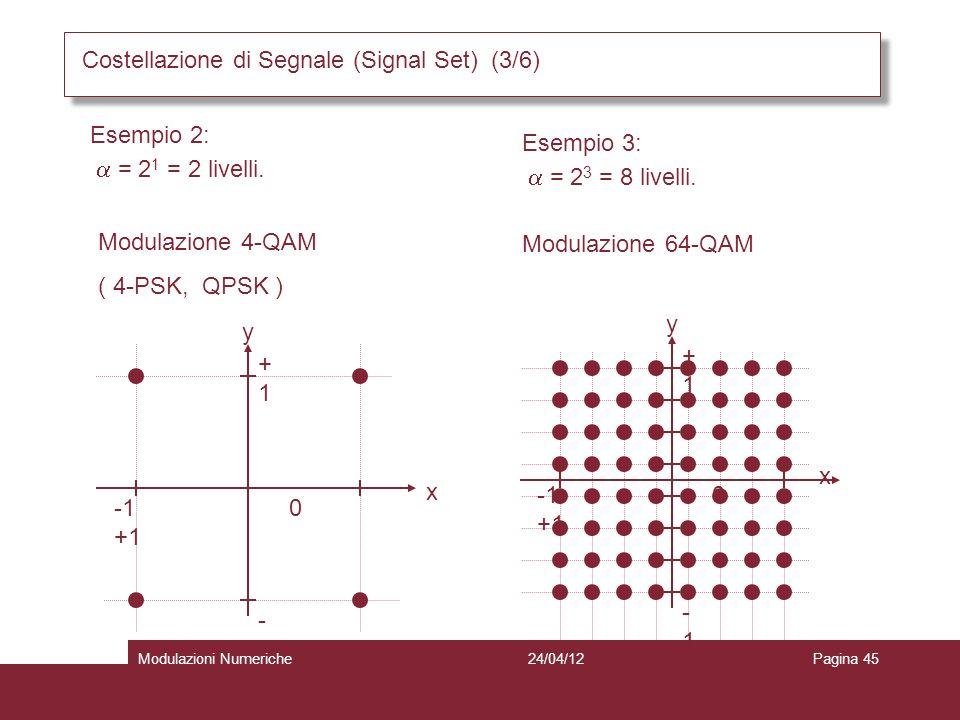 Modulazione 4-QAM ( 4-PSK, QPSK ) -1 0 +1 -1 +1+1 y x x -1 +1+1 y Esempio 2: = 2 1 = 2 livelli. Esempio 3: = 2 3 = 8 livelli. Modulazione 64-QAM Coste