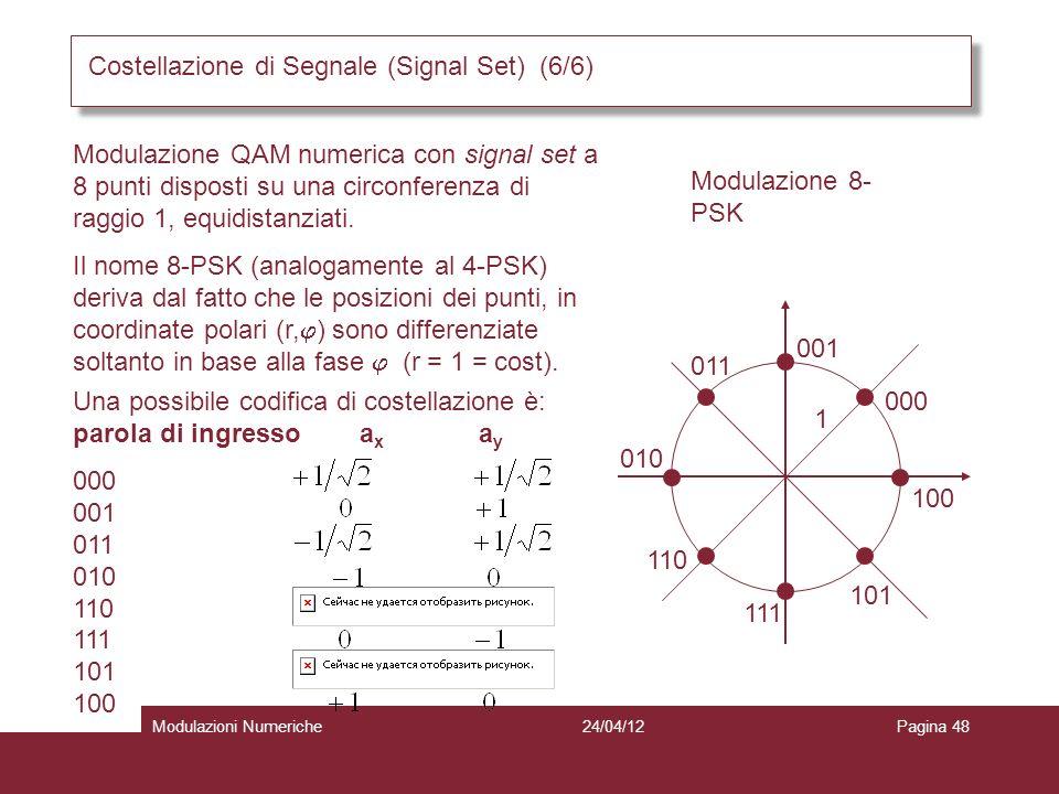 Modulazione 8- PSK Modulazione QAM numerica con signal set a 8 punti disposti su una circonferenza di raggio 1, equidistanziati. Il nome 8-PSK (analog