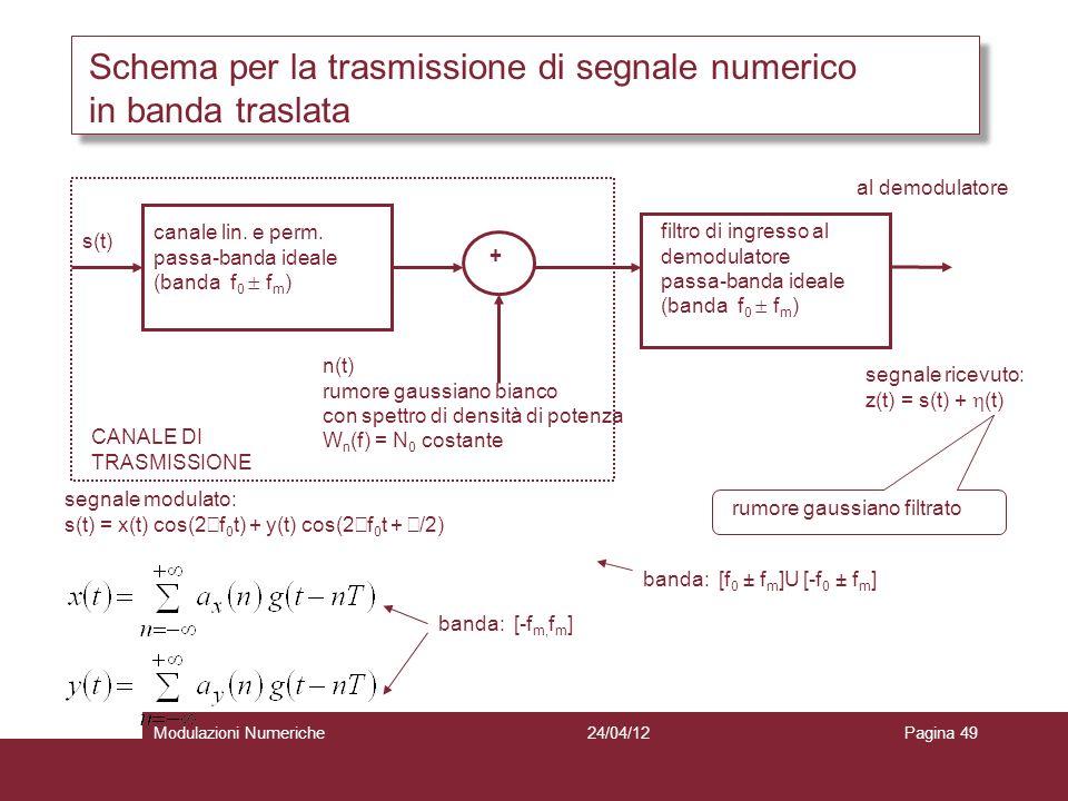 Schema per la trasmissione di segnale numerico in banda traslata canale lin. e perm. passa-banda ideale (banda f 0 f m ) segnale modulato: s(t) = x(t)