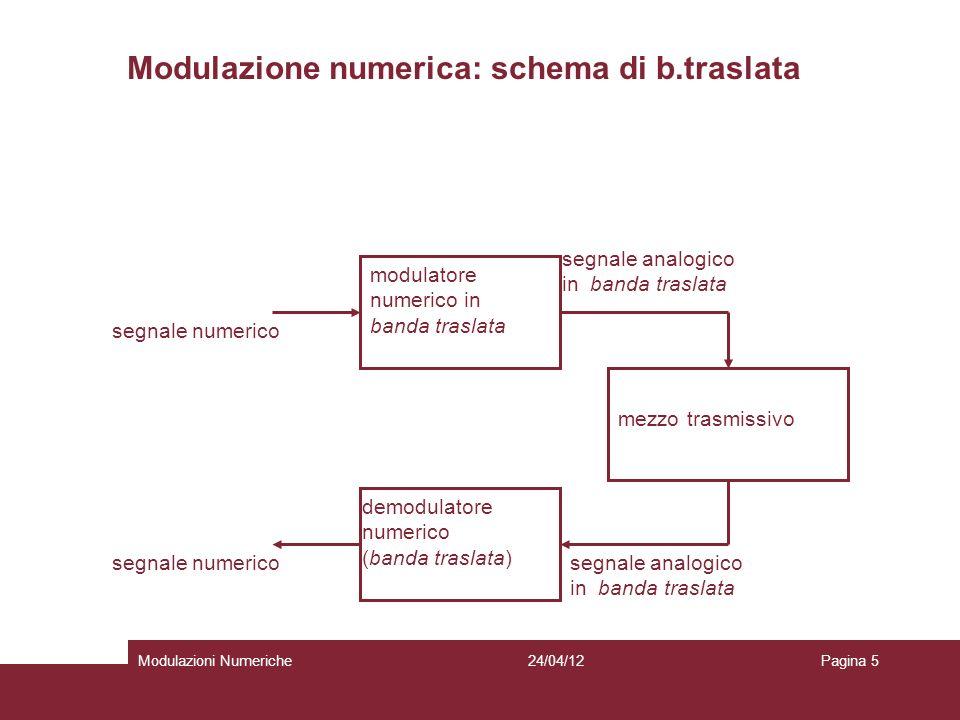 Modulazione numerica: schema di b.traslata modulatore numerico in banda traslata demodulatore numerico (banda traslata) mezzo trasmissivo segnale nume