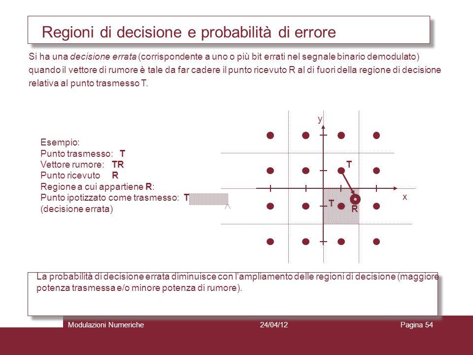 Regioni di decisione e probabilità di errore Si ha una decisione errata (corrispondente a uno o più bit errati nel segnale binario demodulato) quando
