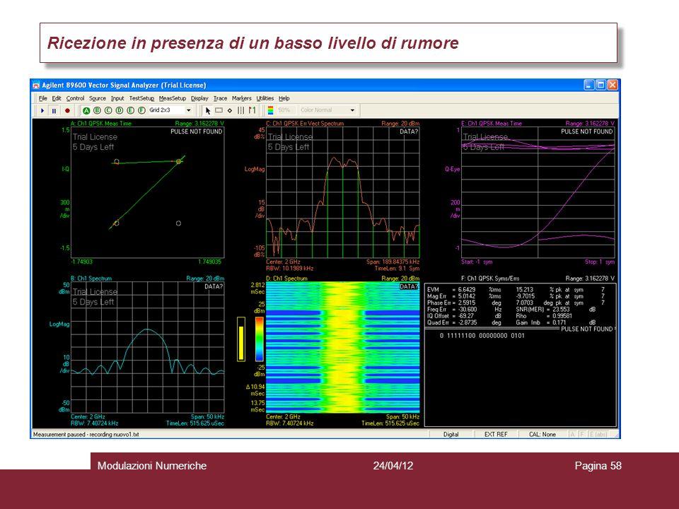 Ricezione in presenza di un basso livello di rumore 24/04/12Modulazioni NumerichePagina 58