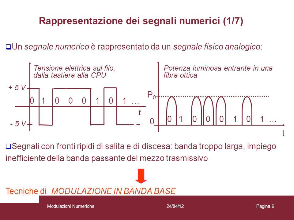 17 Segnale dalla sorgente Filtro formatore di impulso G(f) Canale lineare e permanente C(f) + z(t) = y(t) + n(t) = = x(t)*c(t) + n(t) Filtro di ingresso al demodulatore G R (f) Campionamento negli istanti t = kT Decisione sequenza â(k) w(t) = y(t) * g R (t) + (t) w(kT) n(t) MODULATOREDEMODULATORE CANALE y(t) Schema riassuntivo 24/04/12Modulazioni NumerichePagina 17
