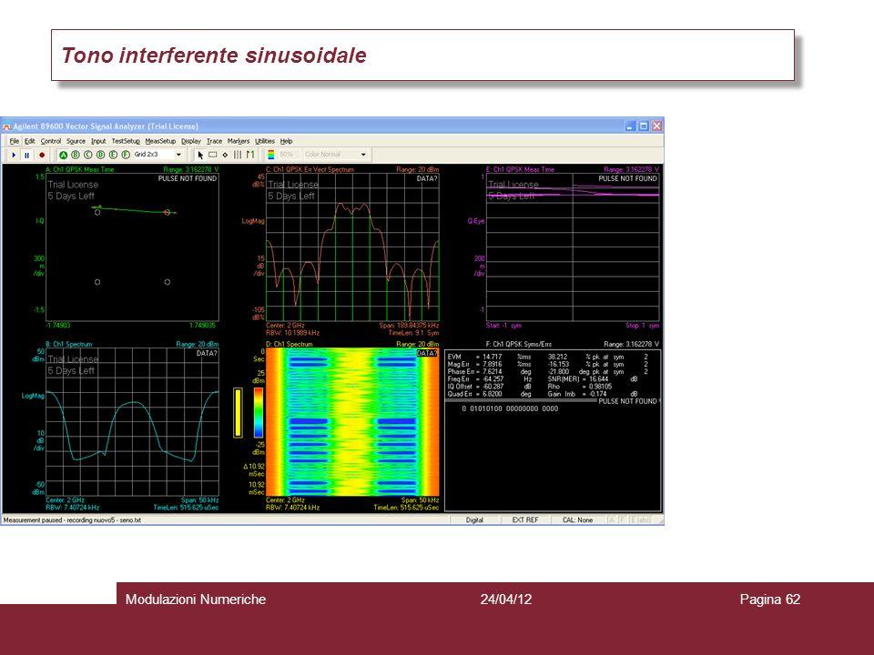 Tono interferente sinusoidale 24/04/12Modulazioni NumerichePagina 62