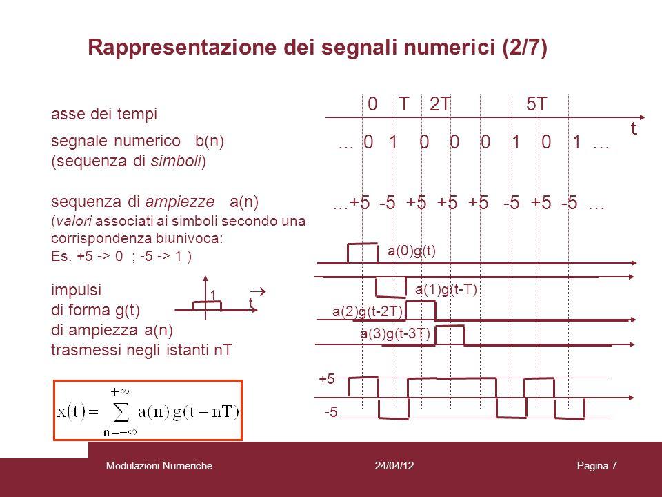 8 Sia {b(n)} una qualsiasi sequenza numerico avente: alfabeto di ordine α, cioè costituito da α simboli arbitrari rappresentabili, senza perdita di generalità, con i numeri naturali {0, 1, 2,..., α–1} intervallo di tempo tra simboli consecutivi : T velocità di emissione dei simboli: f s =1/T Rappresentazione dei segnali numerici (3/7) 24/04/12Modulazioni NumerichePagina 8