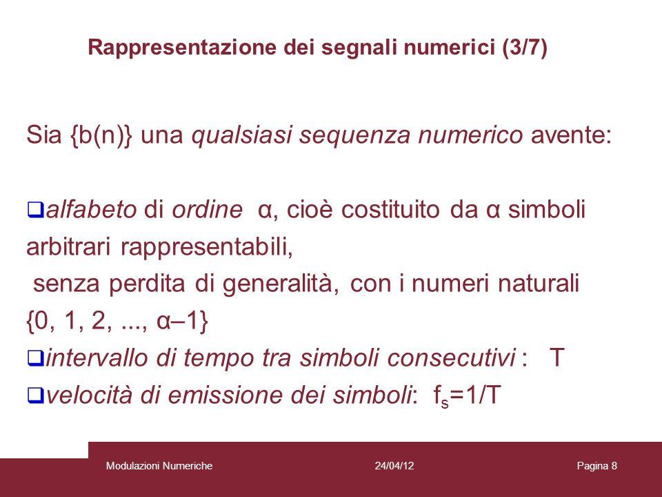 Esso è rappresentabile mediante il segnale analogico 9 dove g(t) è un segnale impulsivo, in molti casi limitato allintervallo (-T/2, +T/2), detto impulso sagomatore i valori a(n) sono estratti da un insieme di α ampiezze di impulso (numeri reali arbitrari), biunivocamente associati agli α simboli dellalfabeto [ a 0, a 1, a 2,..., a α-1 ] Rappresentazione dei segnali numerici (4/7) 24/04/12Modulazioni NumerichePagina 9