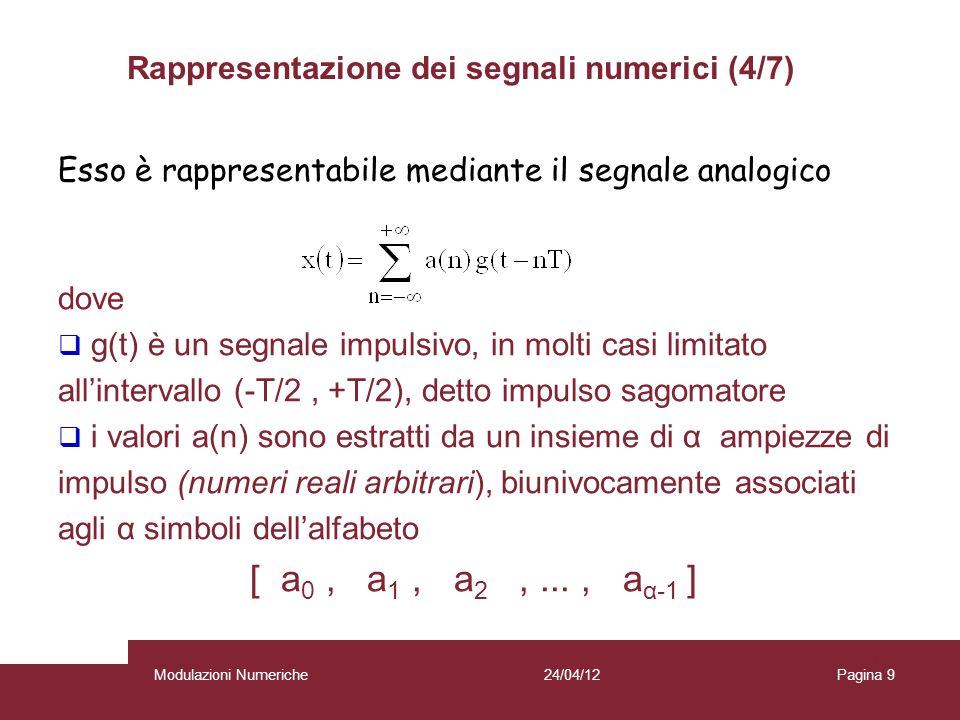 Esso è rappresentabile mediante il segnale analogico 9 dove g(t) è un segnale impulsivo, in molti casi limitato allintervallo (-T/2, +T/2), detto impu