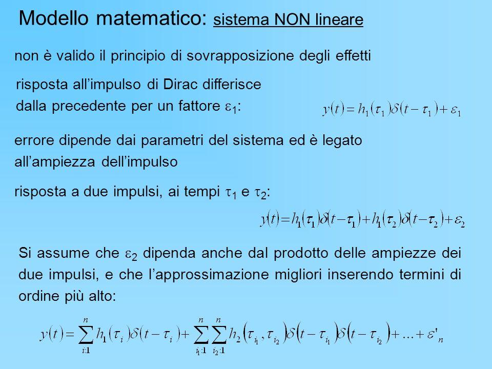risposta allimpulso di Dirac differisce dalla precedente per un fattore 1 : non è valido il principio di sovrapposizione degli effetti errore dipende
