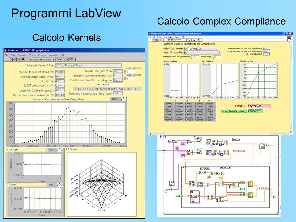 Programmi LabView Calcolo Complex Compliance Calcolo Kernels