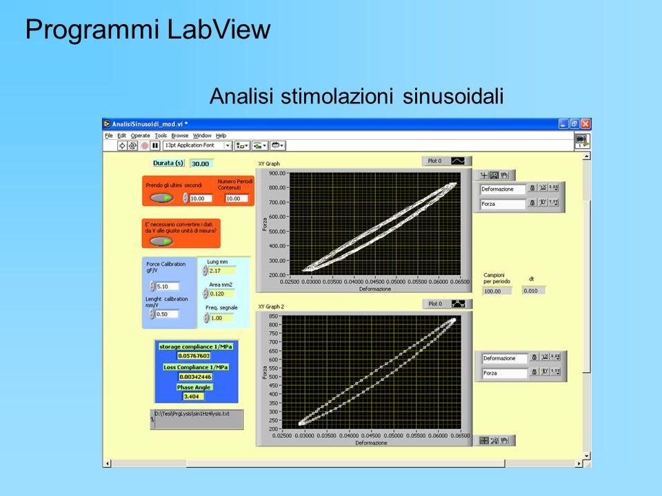 Programmi LabView Analisi stimolazioni sinusoidali