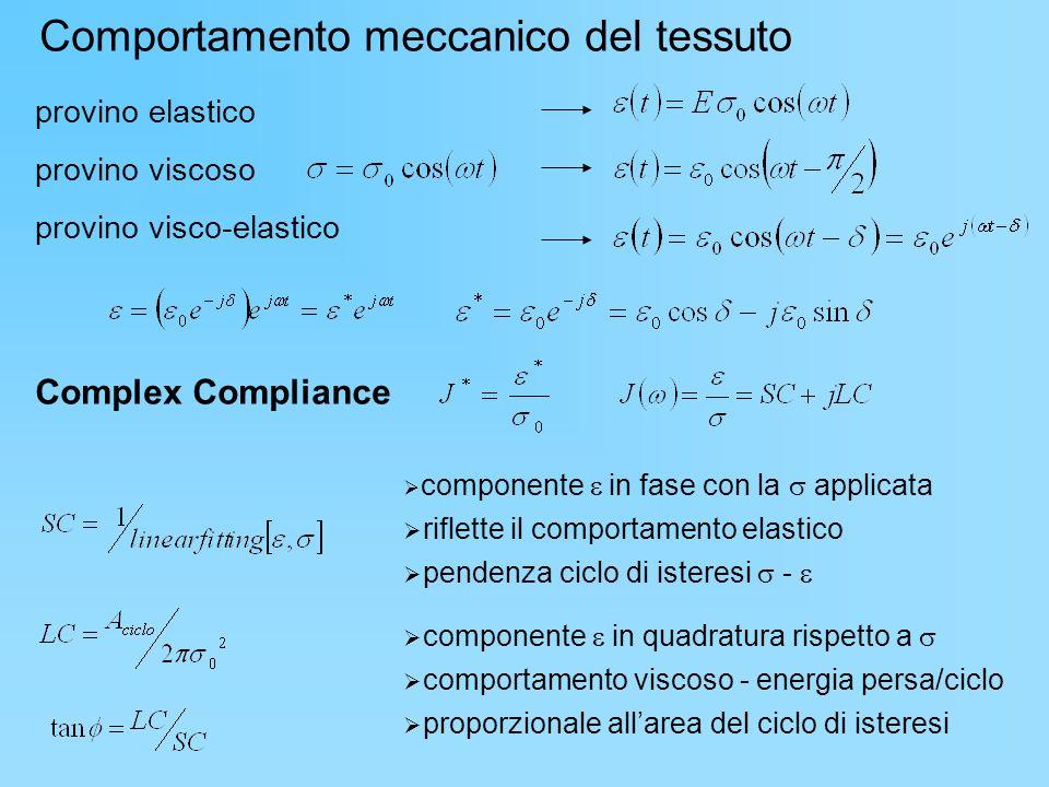 provino elastico provino viscoso provino visco-elastico componente in fase con la applicata riflette il comportamento elastico pendenza ciclo di ister
