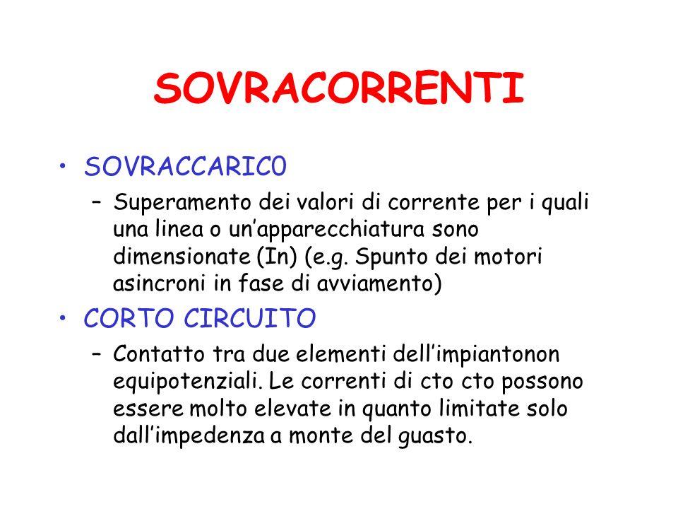 SOVRACORRENTI SOVRACCARIC0 –Superamento dei valori di corrente per i quali una linea o unapparecchiatura sono dimensionate (In) (e.g.