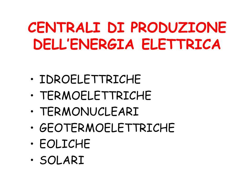 CENTRALI DI PRODUZIONE DELLENERGIA ELETTRICA IDROELETTRICHE TERMOELETTRICHE TERMONUCLEARI GEOTERMOELETTRICHE EOLICHE SOLARI