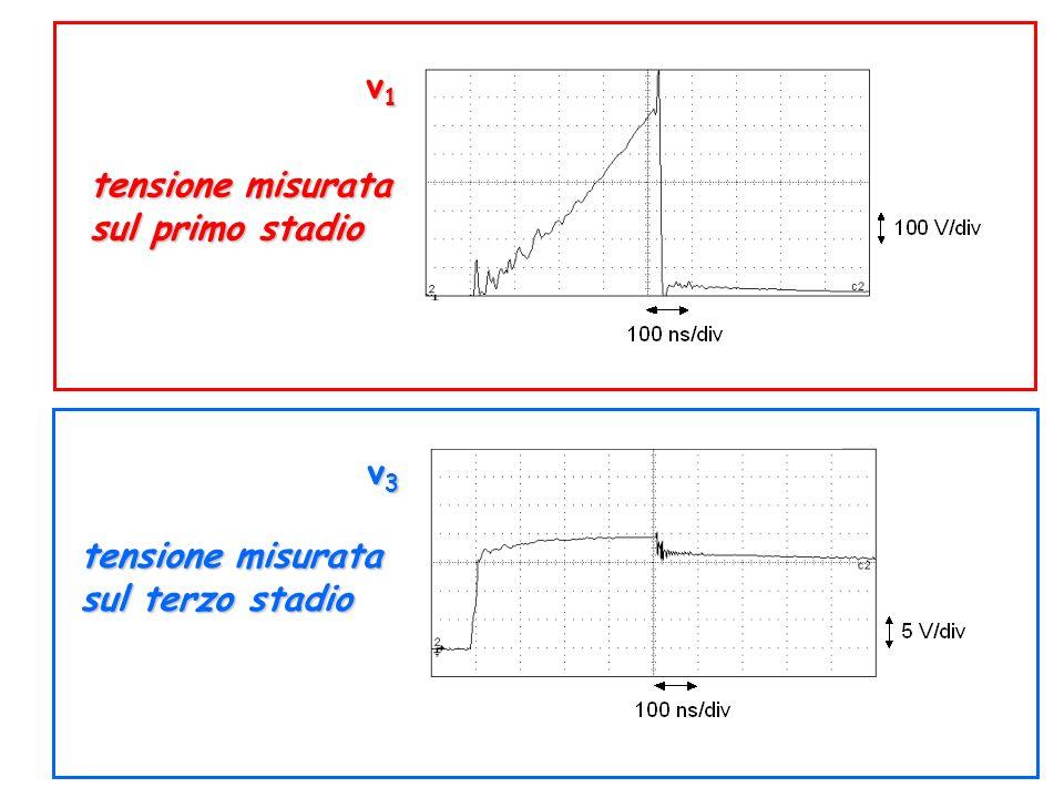 tensione misurata sul primo stadio tensione misurata sul terzo stadio v1v1v1v1 v3v3v3v3