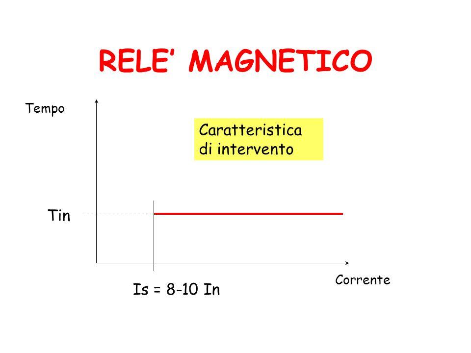 RELE MAGNETICO Tempo Corrente Is = 8-10 In Tin Caratteristica di intervento