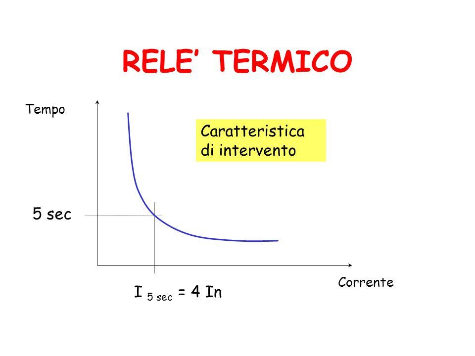RELE TERMICO Tempo Corrente I 5 sec = 4 In 5 sec Caratteristica di intervento