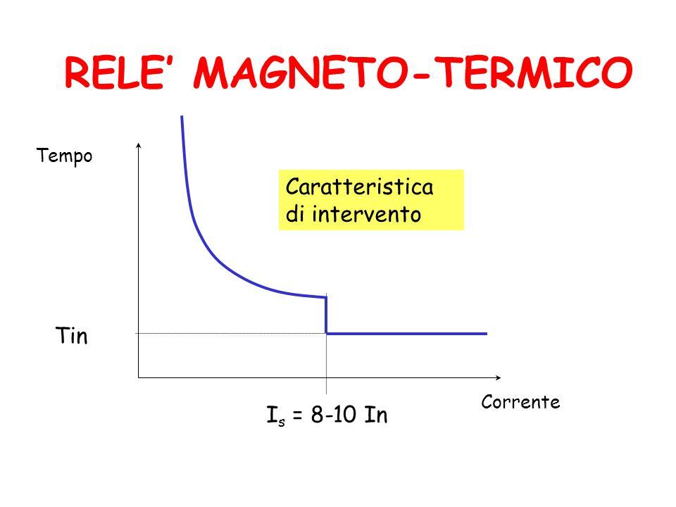 RELE MAGNETO-TERMICO Tempo Corrente I s = 8-10 In Tin Caratteristica di intervento