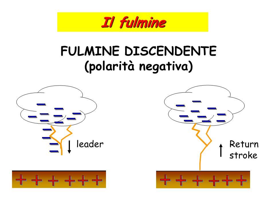 Il fulmine leader Return stroke FULMINE DISCENDENTE (polarità negativa)