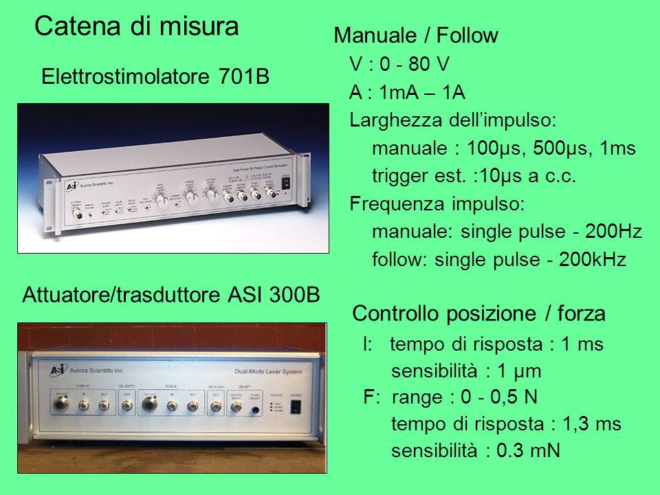 l: tempo di risposta : 1 ms sensibilità : 1 μm F: range : 0 - 0,5 N tempo di risposta : 1,3 ms sensibilità : 0.3 mN Attuatore/trasduttore ASI 300B Con