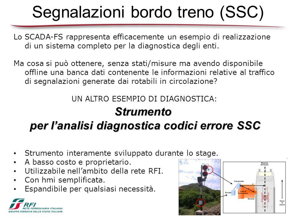 Segnalazioni bordo treno (SSC) Lo SCADA-FS rappresenta efficacemente un esempio di realizzazione di un sistema completo per la diagnostica degli enti.
