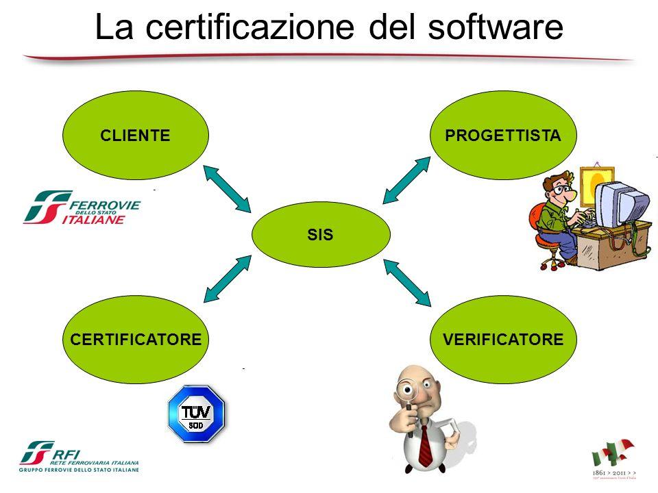 La certificazione del software SIS CERTIFICATORE CLIENTEPROGETTISTA VERIFICATORE