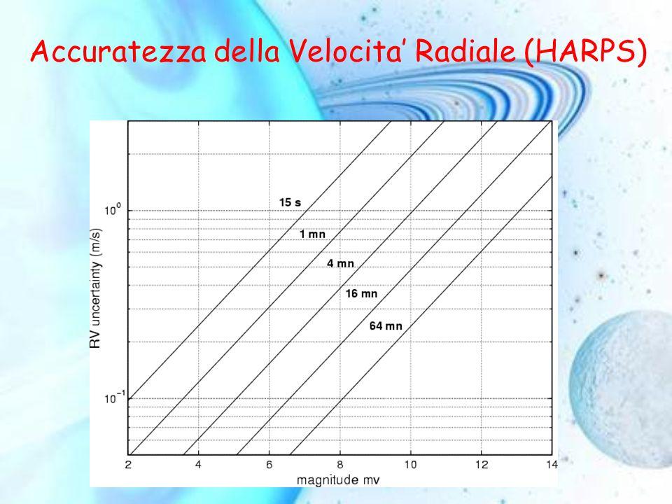 Accuratezza della Velocita Radiale (HARPS)