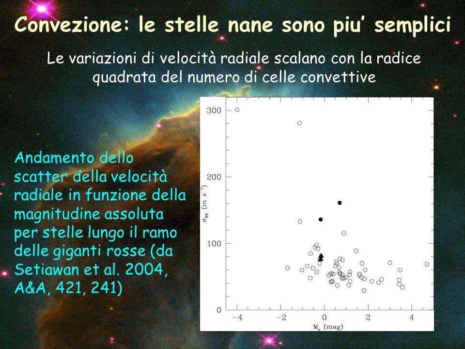 Andamento dello scatter della velocità radiale in funzione della magnitudine assoluta per stelle lungo il ramo delle giganti rosse (da Setiawan et al.