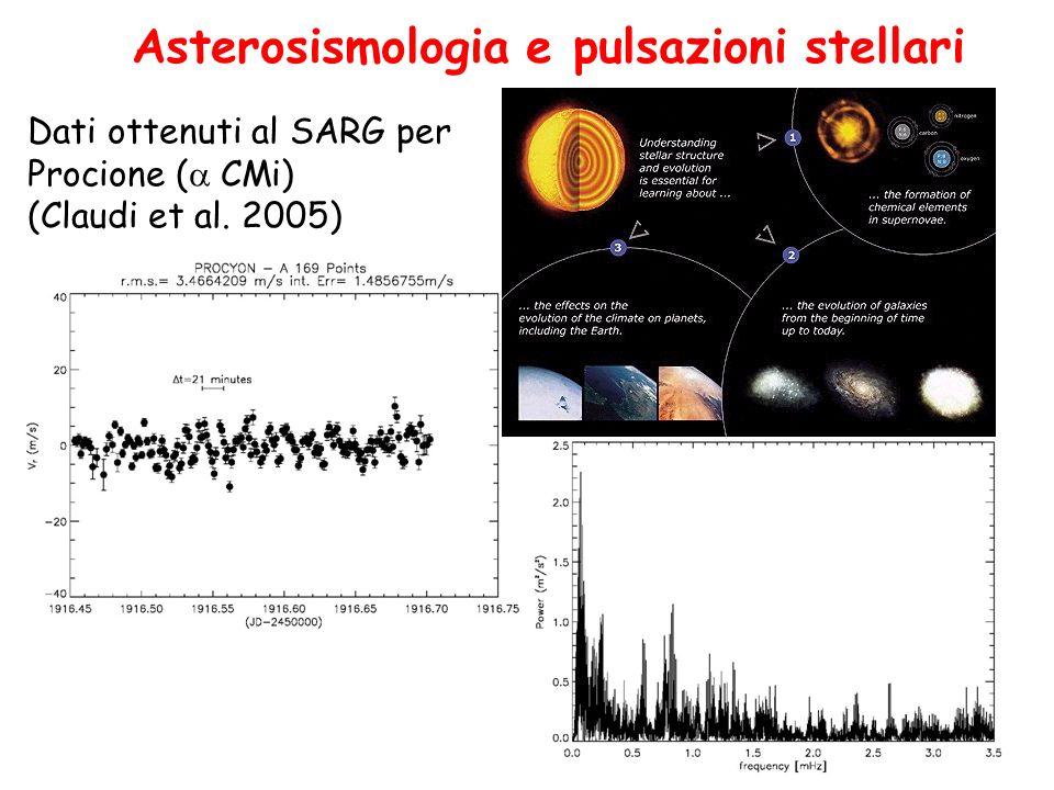 Dati ottenuti al SARG per Procione ( CMi) (Claudi et al. 2005) Asterosismologia e pulsazioni stellari
