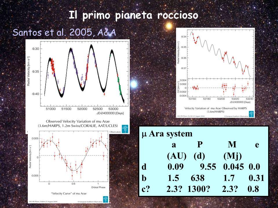 Ara system a P M e (AU) (d) (Mj) d 0.09 9.55 0.045 0.0 b 1.5 638 1.7 0.31 c? 2.3? 1300? 2.3? 0.8 Santos et al. 2005, A&A Il primo pianeta roccioso